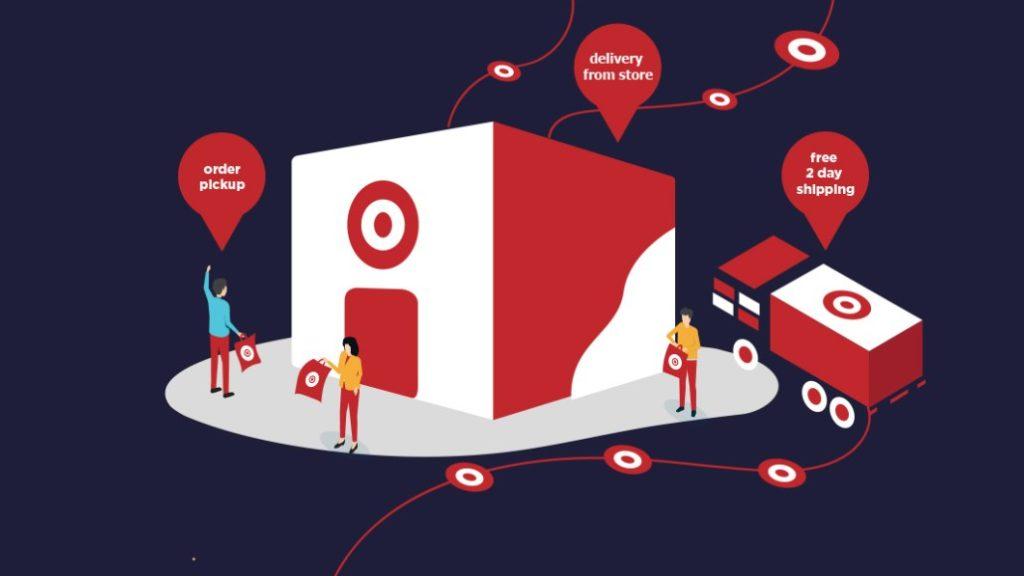 Retailer Media Networks